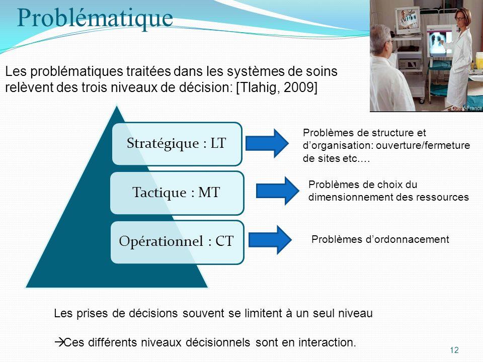 Problématique Les problématiques traitées dans les systèmes de soins relèvent des trois niveaux de décision: [Tlahig, 2009]